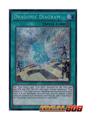 Dragonic Diagram - MACR-EN053 - Secret Rare - Unlimited Edition